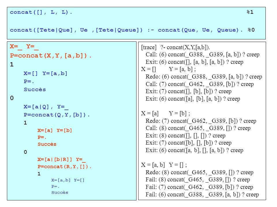 X=_ Y=_ P=concat(X,Y,[a,b]). 1 concat([], L, L). %1